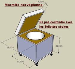 Le blog d 39 un grincheux grave le mp3 de la semaine 28 on n 39 est pas l pour se faire engueuler - Plan de toilettes seches ...