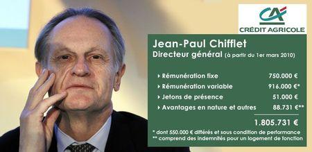 Crédit Agricole - Jean-Paul Chifflet