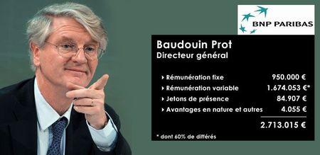 BNP Paribas - Baudouin Prot