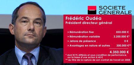 Société Générale - Frédéric Oudéa
