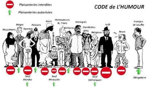 Code de l'humour en France
