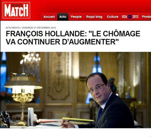 Hollande le chômage va continuer à augmenter en 2013 - 24.12.2012