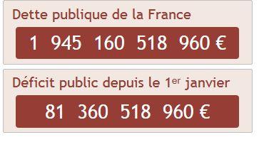Dette piublique de la France le 30.12.2013 à 18h00
