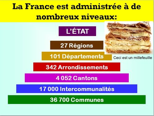 France Millefeuille-0