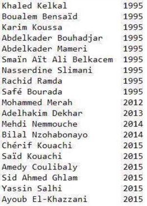 Auteurs d'attentats 1995-2015