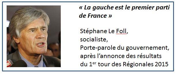 TWEET-Stéphane Le Foll-07.12.2015