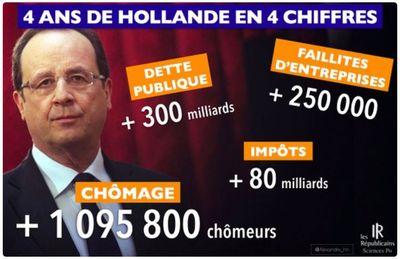 4 ans avec Hollande en 4 chiffres