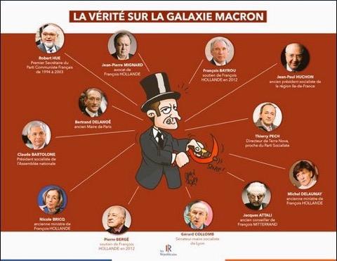 Caricature LR sur Macron-mars 2017