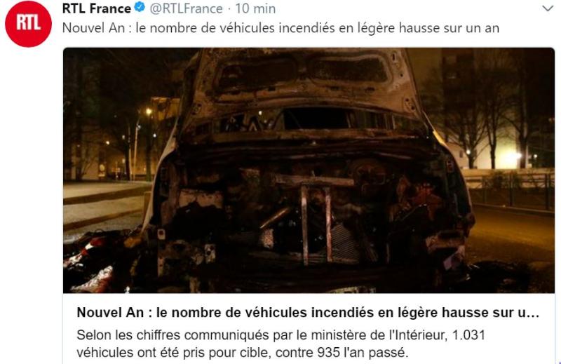 1031 voitures brûlées en France 31.12.2017