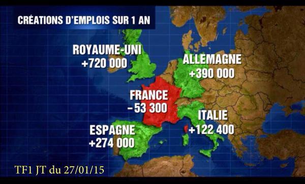 TF1 JT 27.01.2015 - Europe création d'emplois_