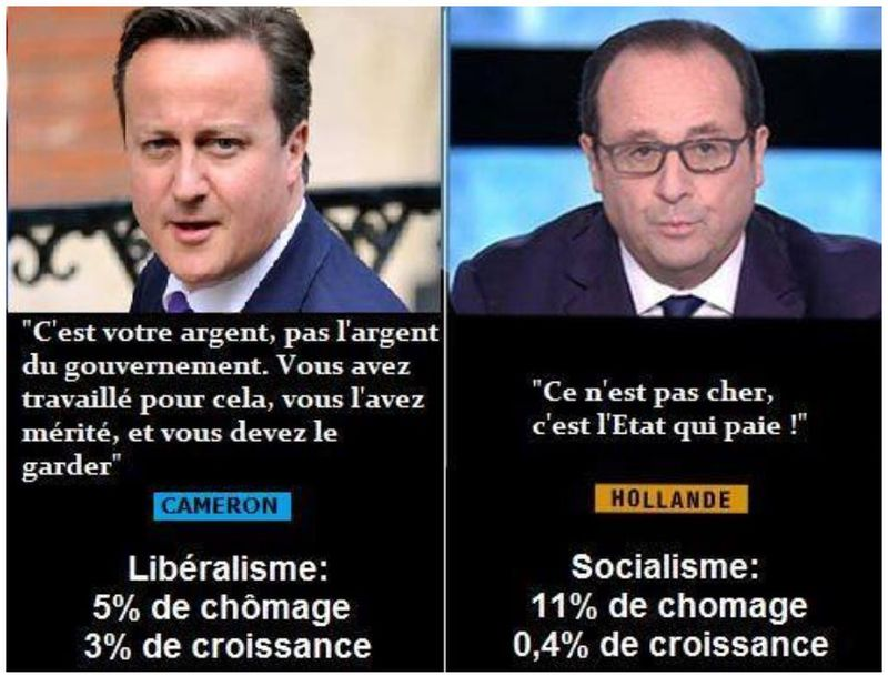 Cameron vs Hollande - 8 mai 2015