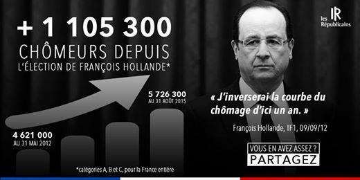 Hollande et le chômage-24.09.2015