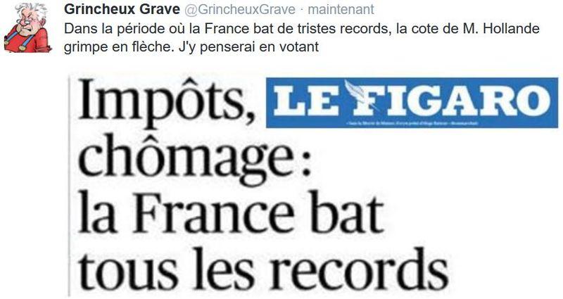 TWEET-Impôts Chômage-La France bat tous les records-Le Figaro-04.05.2015