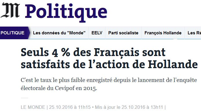4% de satisfaits de Hollande-Titre-25.10.2016