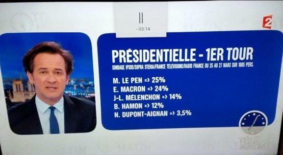 France 2-Télématin-28.03.2017