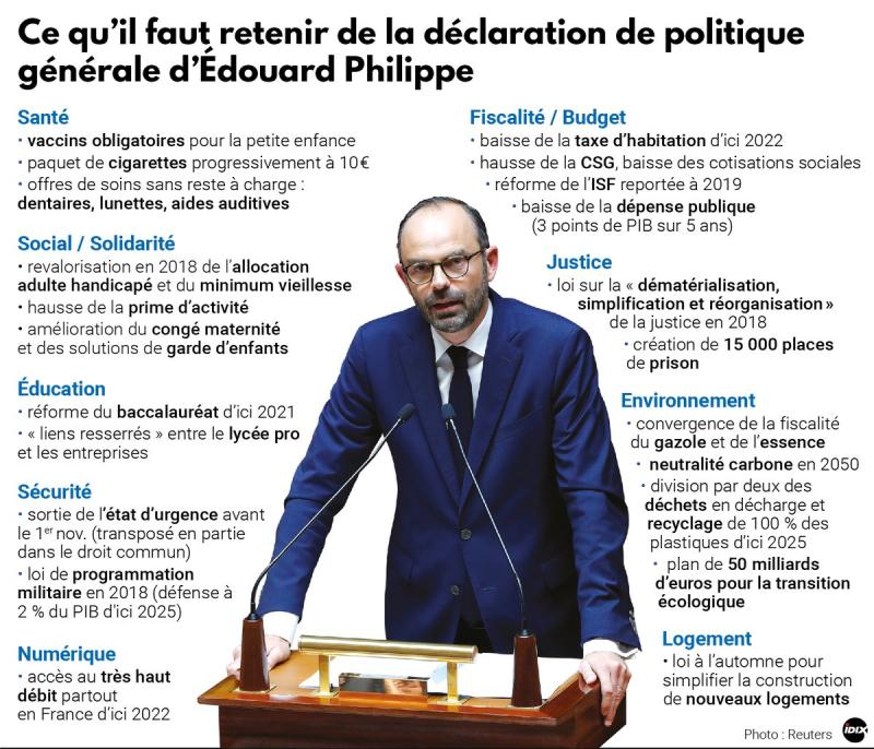 Déclaration politique générale Edouard Philippe-04.07.2017jpg