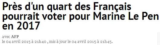 Près d'un quart des Français pourrait voter pour Le Pen