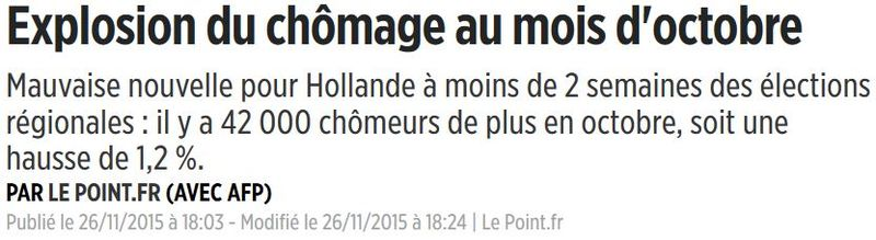 Chômage-explosion en octobre-LE POINT-26.11.2015