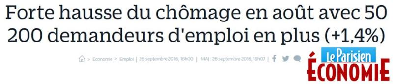 Forte hausse du chômage en août 2016