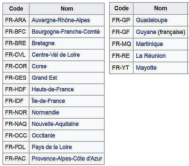 France- les 18 régions