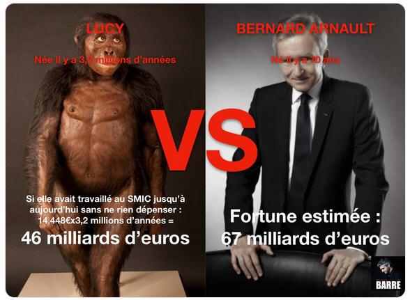Lucie vs Arnault
